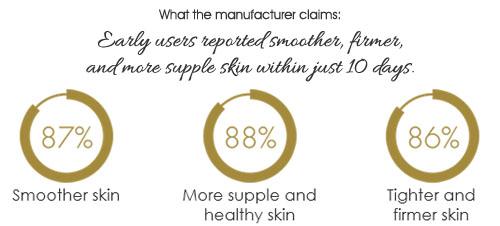 lamiderm benefit claims