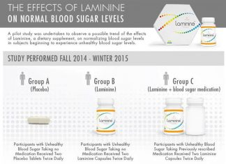 laminine blood sugar level trial